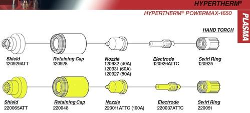 PLASMASCHNEIDEN ZUBEHÖR Hypertherm 600 POWERMAX