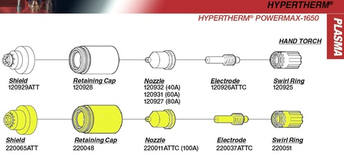 Accesorios de Corte Plasma Hypertherm Powermax 1650 / HAND TORCH