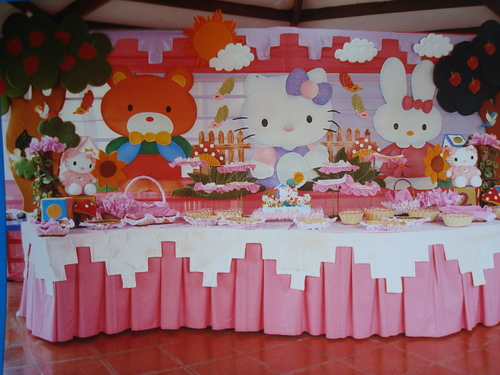 Hello Kitty parties for girls