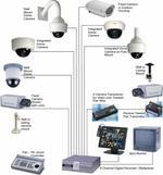 VENTA DE EQUIPOS DE SEGURIDAD ELECTRONICA FULL HD / IP /