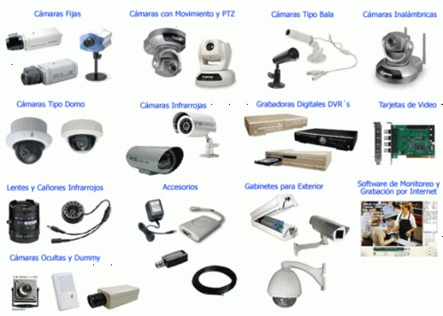 SALE OF ALL KINDS OF CAMERAS