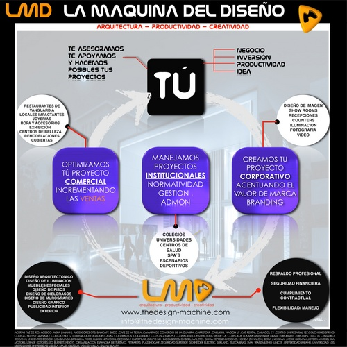 arquitectura institucional, comercial, desarrollo proyectos corporativ