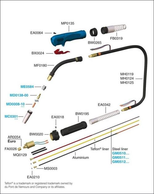 Pistola de Soldar Mig/Mag/250 Amperios Trafimet-Italia Mod.Ergoplus 24