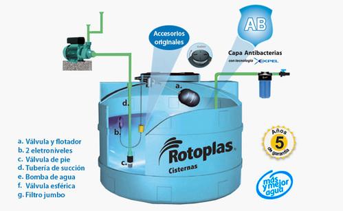 Oinstalaciones de sistema de agua para domicilios
