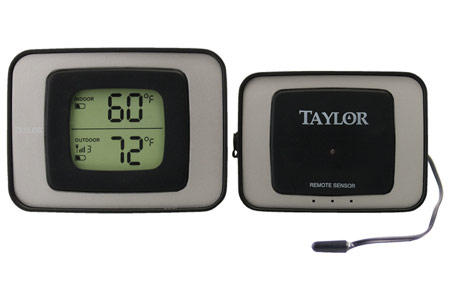 Digital Thermohygrometers