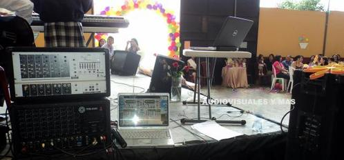 Rental of sound, projectors and displays (audiovisual)