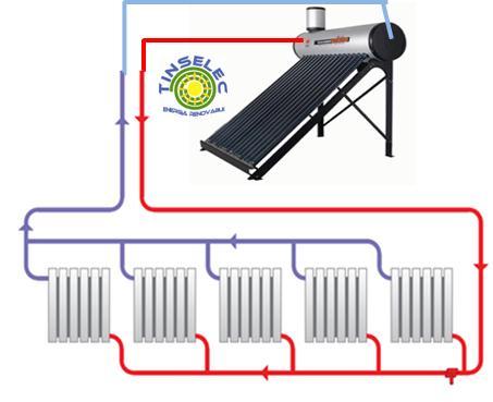 Tinselec productos y proyectos de energ a solar qlyque - Radiadores de calefaccion ...