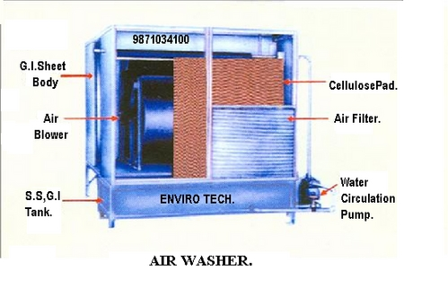 Air Washer / Industrial Cooler.