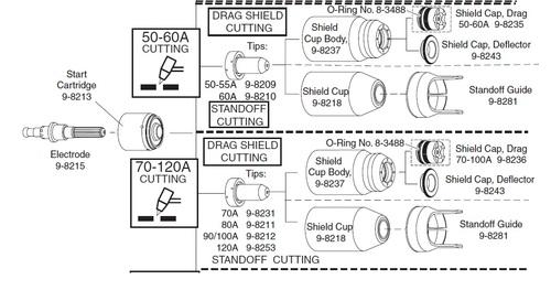 Technische fiche Snijden Plasma Thermal Dynamics Cutmaster Victor USA 82