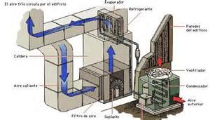 instalación reparacion y mantenimiento