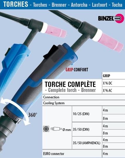 Pistolas de Soldar para Proceso de Soldadura Tig (GTAW)-Binzel-Francia