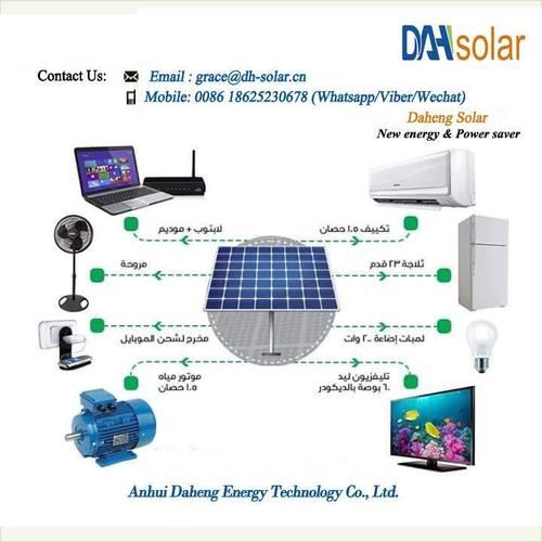 Verkauf von erneuerbaren Energiesystemen