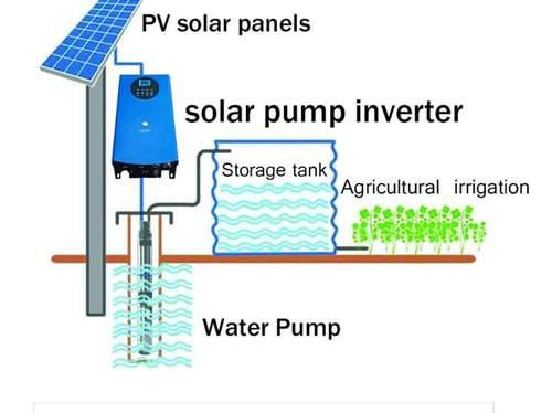 Solarbewässerungs Tecnificado