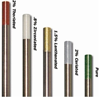 Types of Tungsten Electrodes for Tig Welding (GTAW)