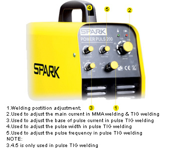 Description of Function in Pulsed Tig Welding Machines investors