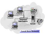 Cableado Estructurado y Redes